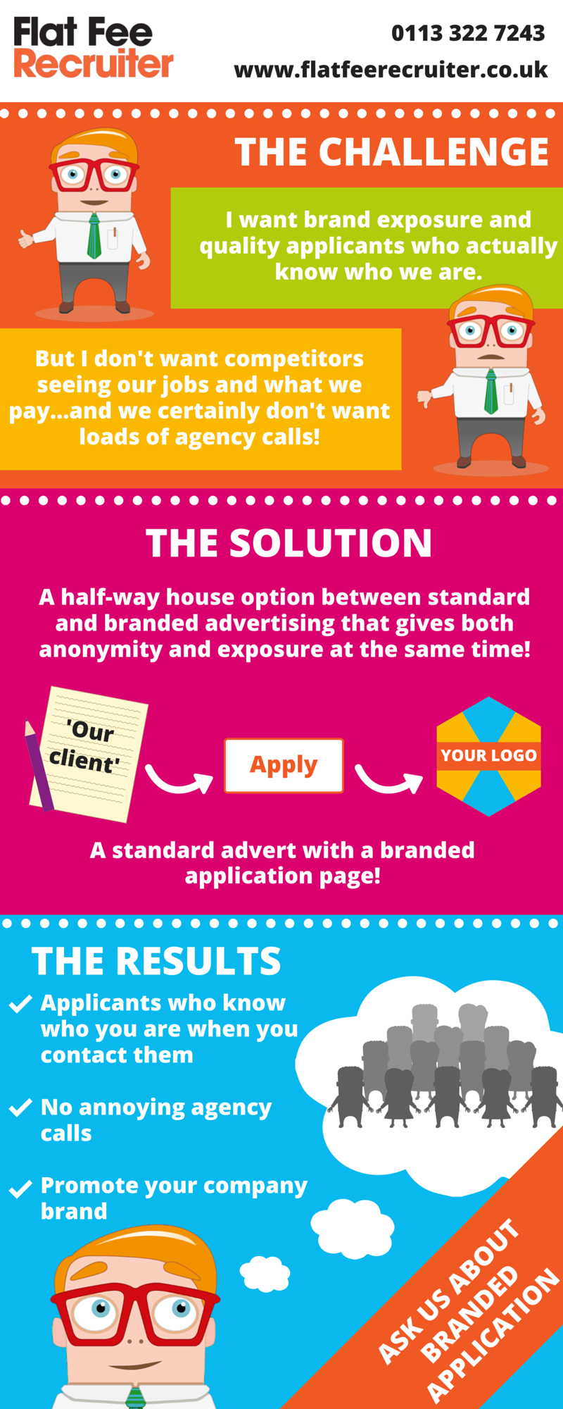Benefits of Branded Application