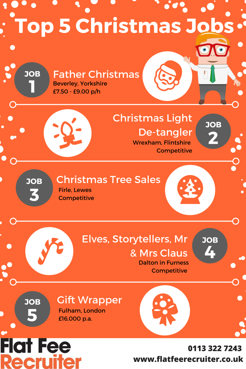 Top 5 Christmas jobs